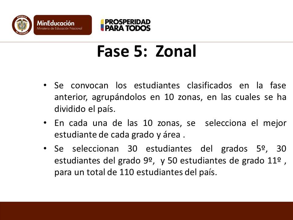 Fase 5: Zonal Se convocan los estudiantes clasificados en la fase anterior, agrupándolos en 10 zonas, en las cuales se ha dividido el país.