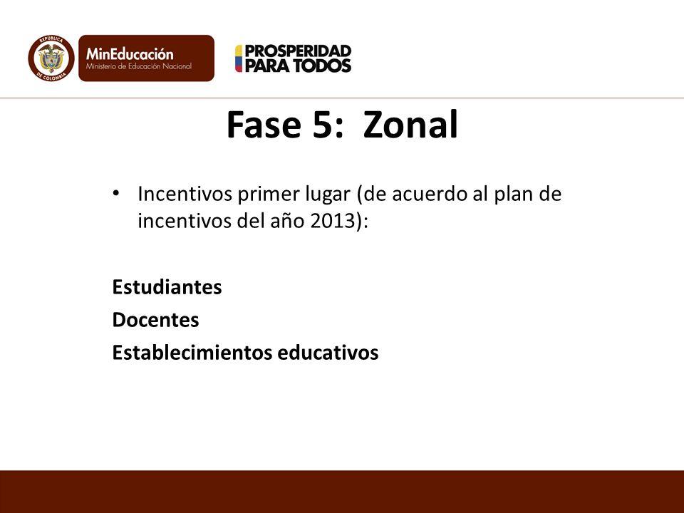 Fase 5: Zonal Incentivos primer lugar (de acuerdo al plan de incentivos del año 2013): Estudiantes Docentes Establecimientos educativos