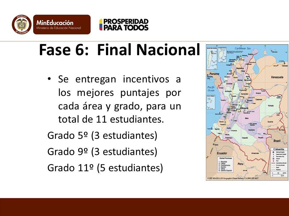 Fase 6: Final Nacional Se entregan incentivos a los mejores puntajes por cada área y grado, para un total de 11 estudiantes.