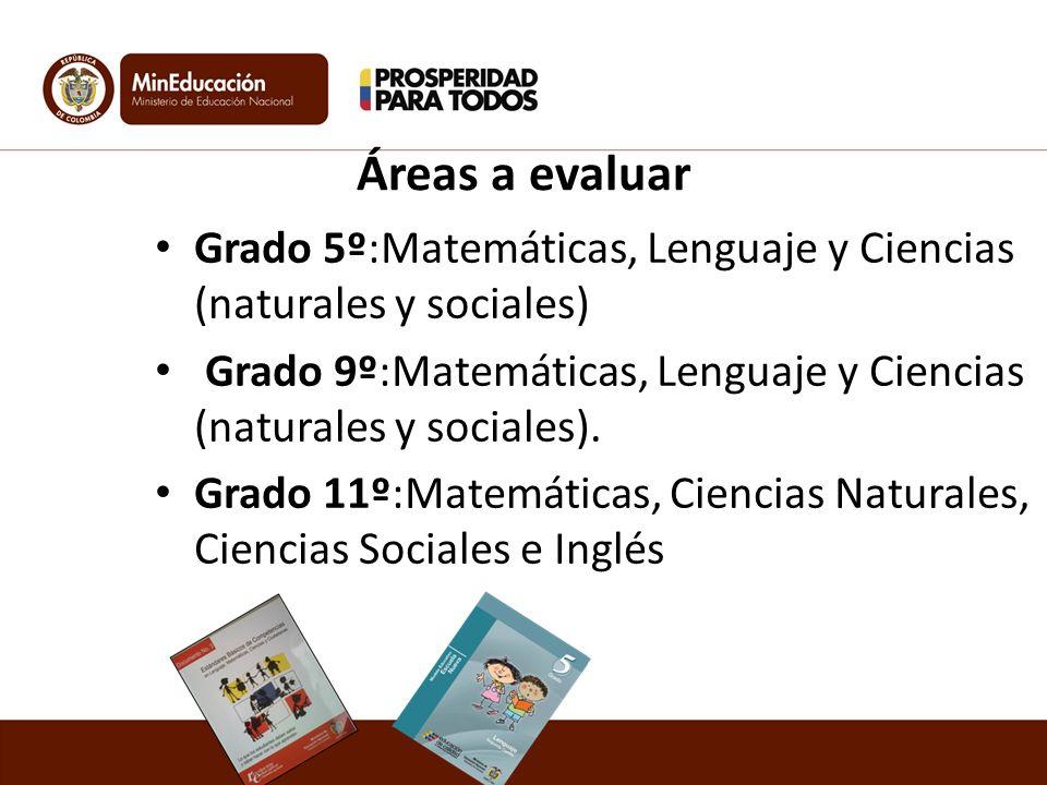 Condiciones para participar Estudiante Docente Establecimiento Educativo Cursar 5º, 9º o 11º.