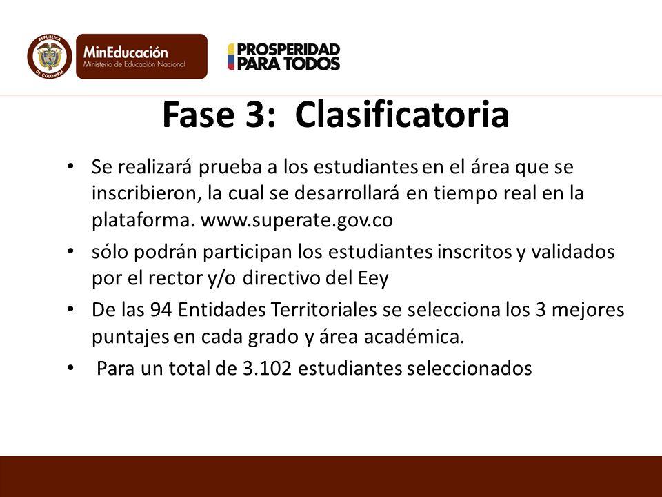 Fase 3: Clasificatoria Se realizará prueba a los estudiantes en el área que se inscribieron, la cual se desarrollará en tiempo real en la plataforma.