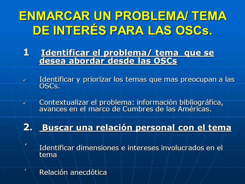 ENMARCAR UN PROBLEMA/ TEMA DE INTERÉS PARA LAS OSCs. 1 Identificar el problema/ tema que se desea abordar desde las OSCs Identificar y priorizar los t