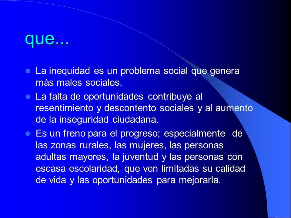 También debemos recordar que la falta de equidad se manifiesta en...