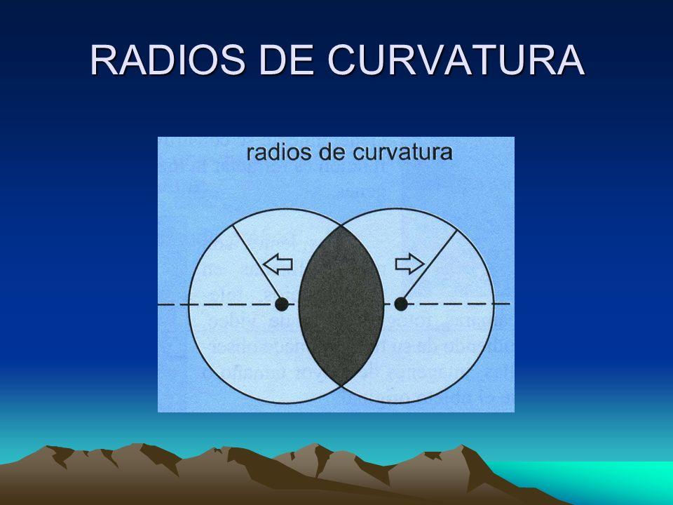 RADIOS DE CURVATURA