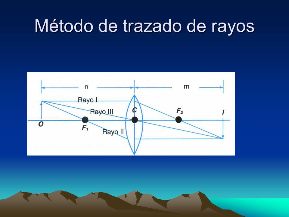 Método de trazado de rayos
