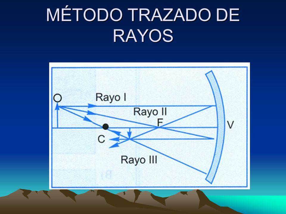 MÉTODO TRAZADO DE RAYOS