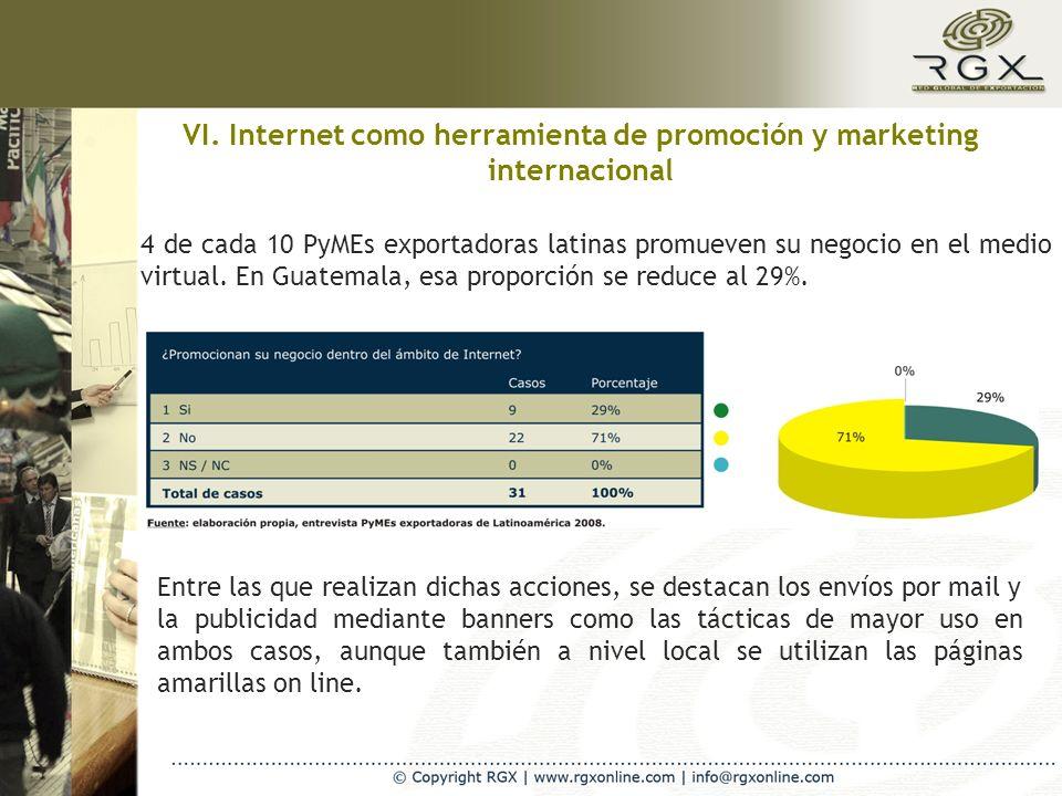 VI. Internet como herramienta de promoción y marketing internacional 4 de cada 10 PyMEs exportadoras latinas promueven su negocio en el medio virtual.