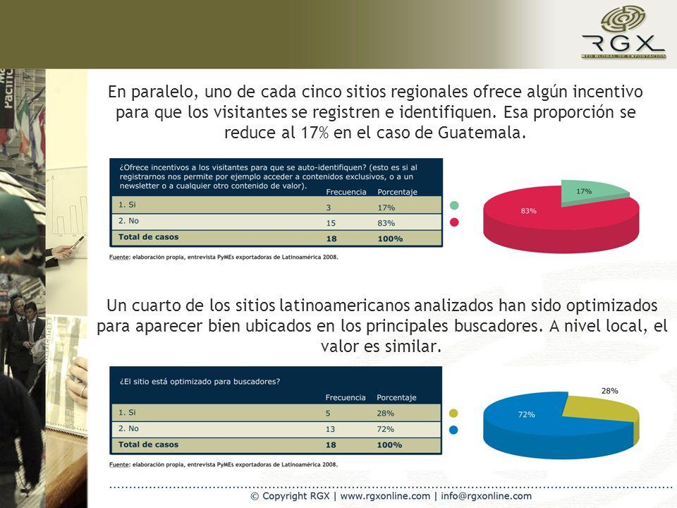 Un cuarto de los sitios latinoamericanos analizados han sido optimizados para aparecer bien ubicados en los principales buscadores.