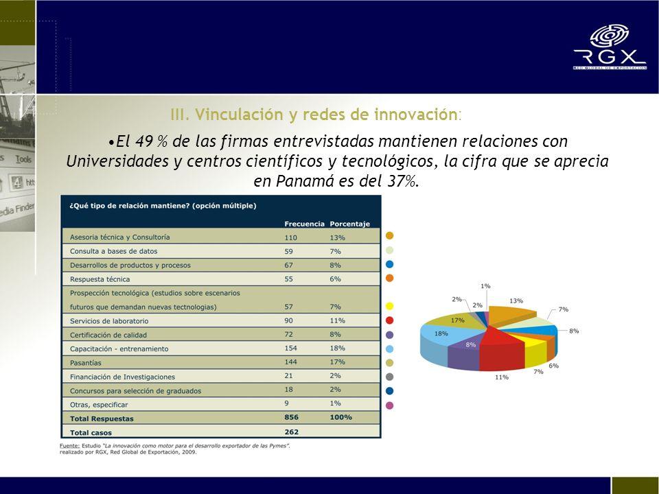 El 49 % de las firmas entrevistadas mantienen relaciones con Universidades y centros científicos y tecnológicos, la cifra que se aprecia en Panamá es del 37%.