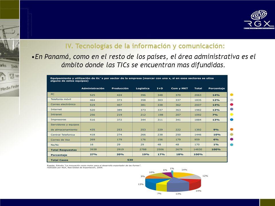 En Panamá, como en el resto de los países, el área administrativa es el ámbito donde las TICs se encuentran mas difundidas.