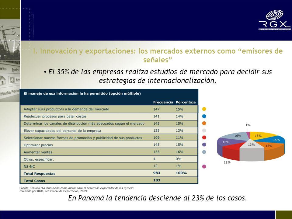 Al igual que en Panamá, algo más de la mitad de las PyMEs introdujo cambios y mejoras a sus productos de acuerdo a sugerencias de clientes del exterior, lo que ha facilitado el posicionamiento internacional de los mismos.