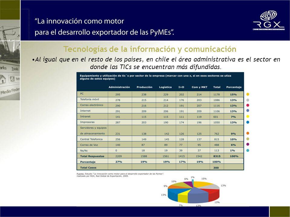 Al igual que en el resto de los países, en chile el área administrativa es el sector en donde las TICs se encuentran más difundidas.