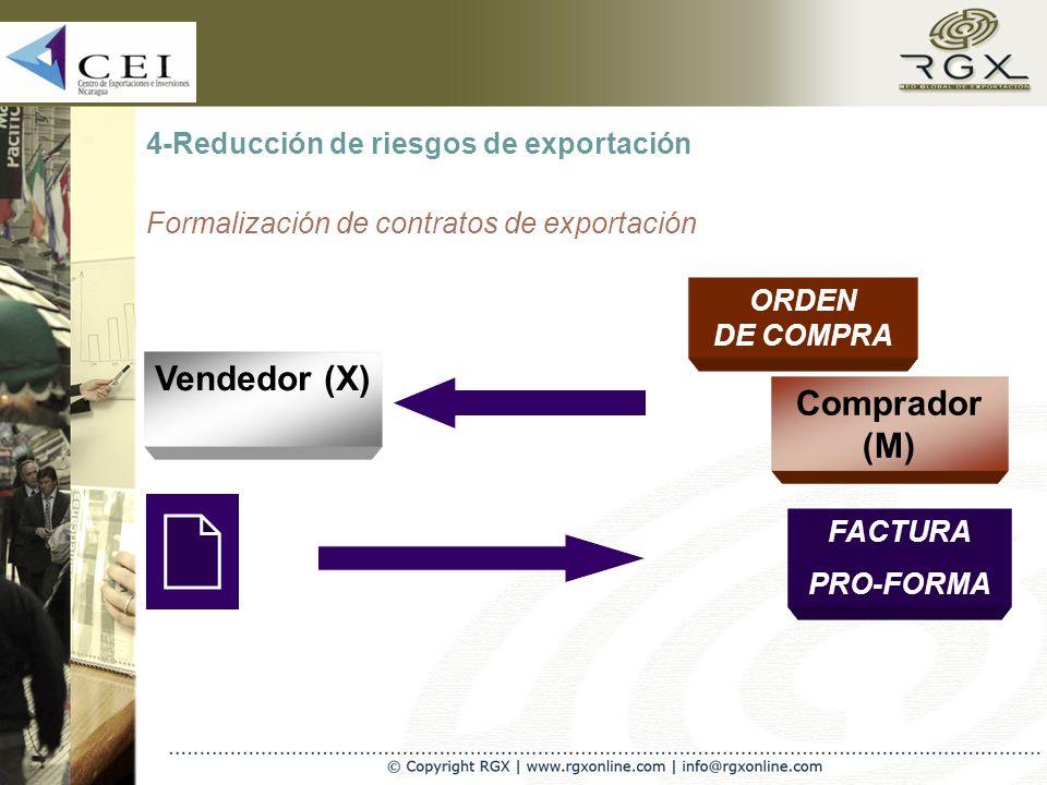 4-Reducción de riesgos de exportación Formalización de contratos de exportación ORDEN DE COMPRA Vendedor (X) Comprador (M) FACTURA PRO-FORMA