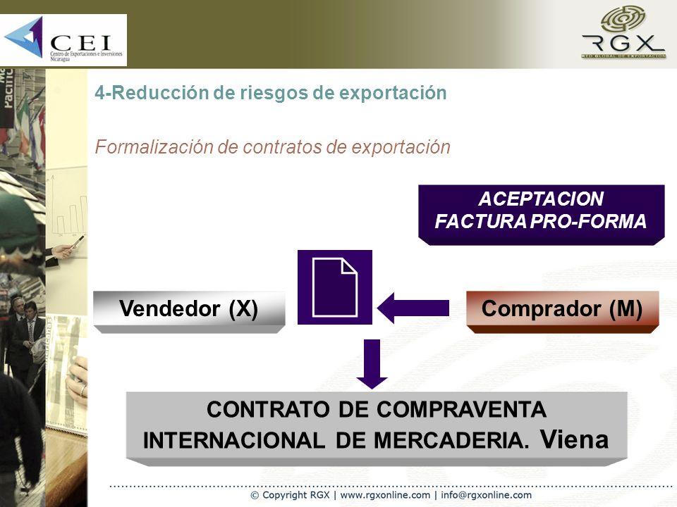 4-Reducción de riesgos de exportación Formalización de contratos de exportación ACEPTACION FACTURA PRO-FORMA Vendedor (X)Comprador (M) CONTRATO DE COMPRAVENTA INTERNACIONAL DE MERCADERIA.