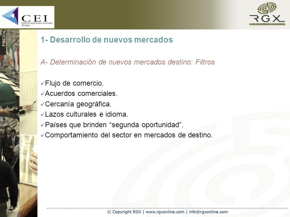 1- Desarrollo de nuevos mercados A- Determinación de nuevos mercados destino: Filtros Flujo de comercio.