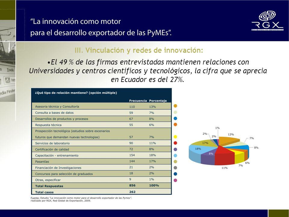 El 49 % de las firmas entrevistadas mantienen relaciones con Universidades y centros científicos y tecnológicos, la cifra que se aprecia en Ecuador es del 27%.