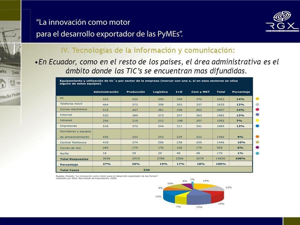 En Ecuador, como en el resto de los países, el área administrativa es el ámbito donde las TICs se encuentran mas difundidas.
