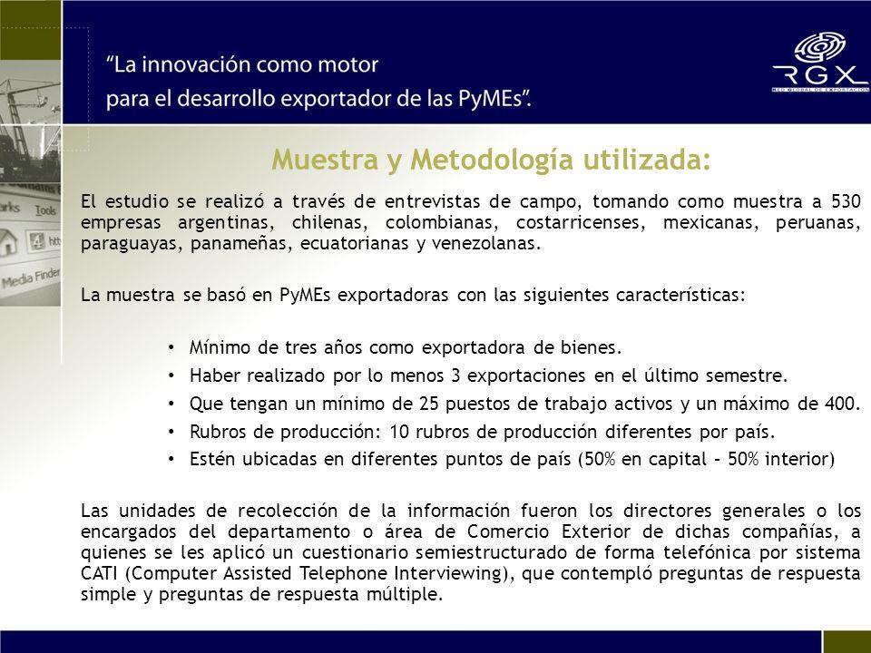Cinco aspectos clave de la Innovación en PyMEs exportadoras: 1.