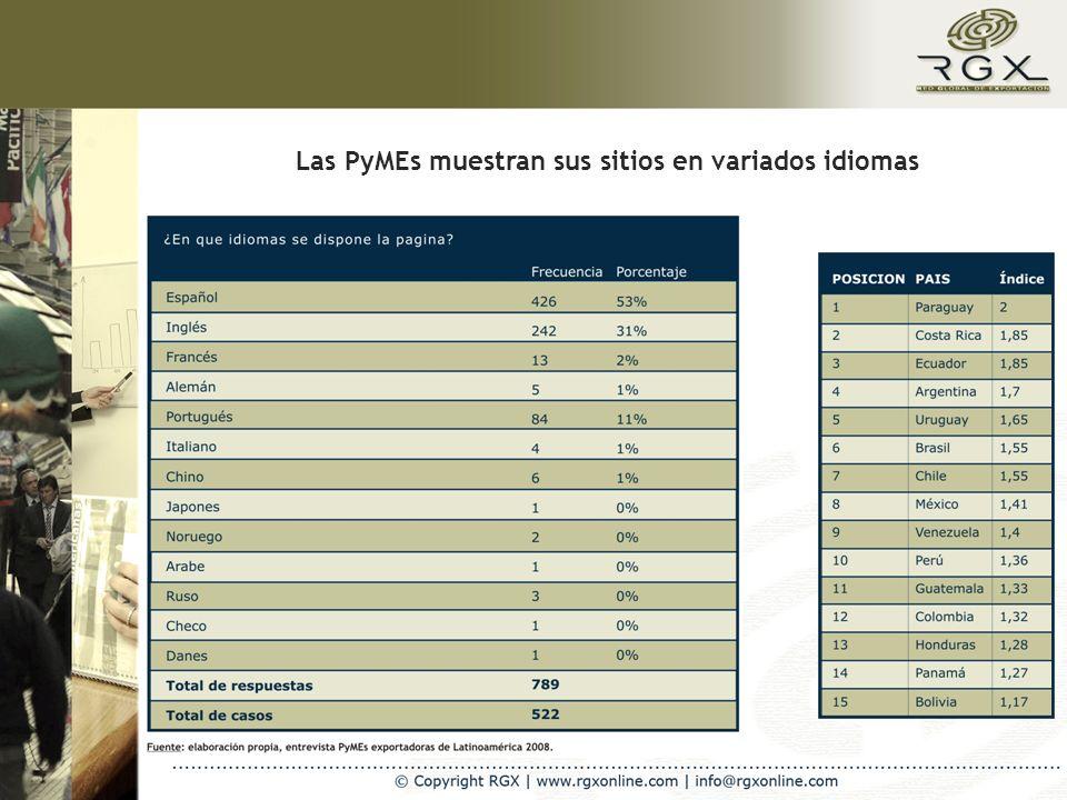 Las PyMEs muestran sus sitios en variados idiomas