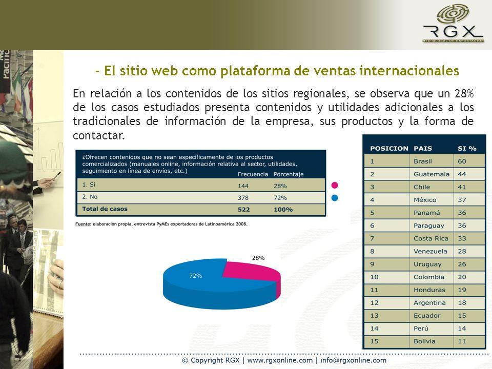 - El sitio web como plataforma de ventas internacionales En relación a los contenidos de los sitios regionales, se observa que un 28% de los casos estudiados presenta contenidos y utilidades adicionales a los tradicionales de información de la empresa, sus productos y la forma de contactar.