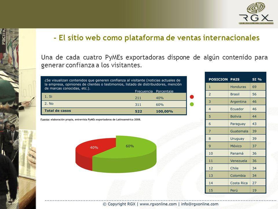 - El sitio web como plataforma de ventas internacionales Una de cada cuatro PyMEs exportadoras dispone de algún contenido para generar confianza a los visitantes.