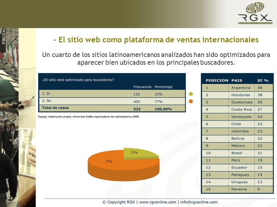 - Internet como canal de ventas internacionales Una de cada cinco PyMEs exportadoras utiliza otros sitios o portales para comercializar sus productos en la red.