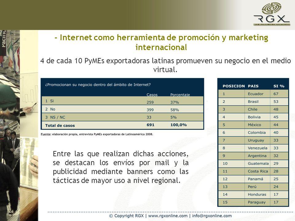 - Internet como herramienta de promoción y marketing internacional 4 de cada 10 PyMEs exportadoras latinas promueven su negocio en el medio virtual.