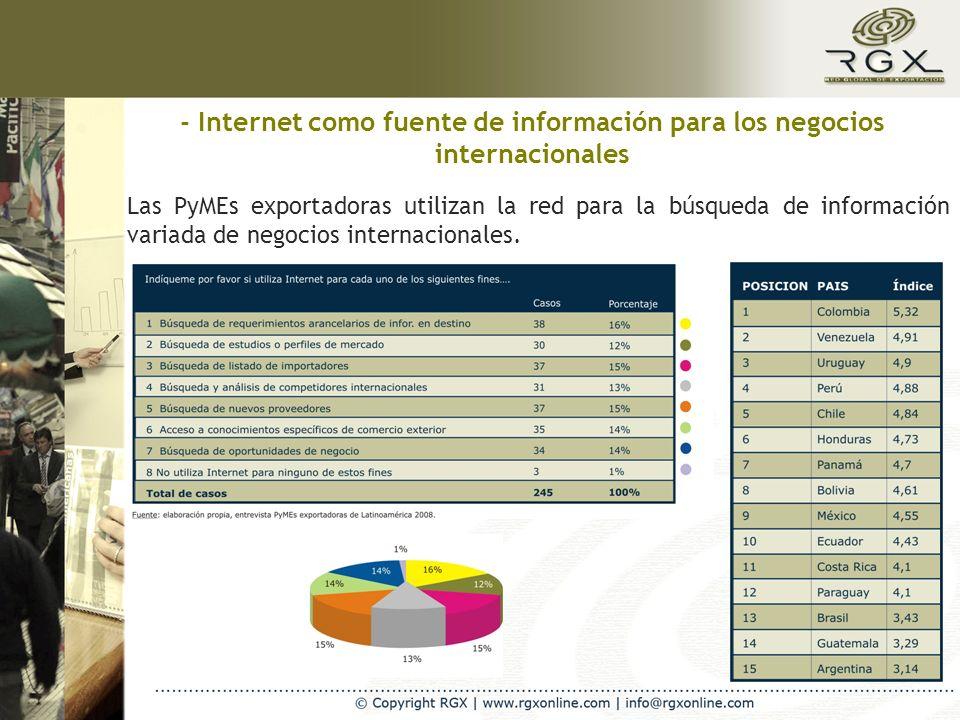 - Internet como fuente de información para los negocios internacionales Las PyMEs exportadoras utilizan la red para la búsqueda de información variada de negocios internacionales.