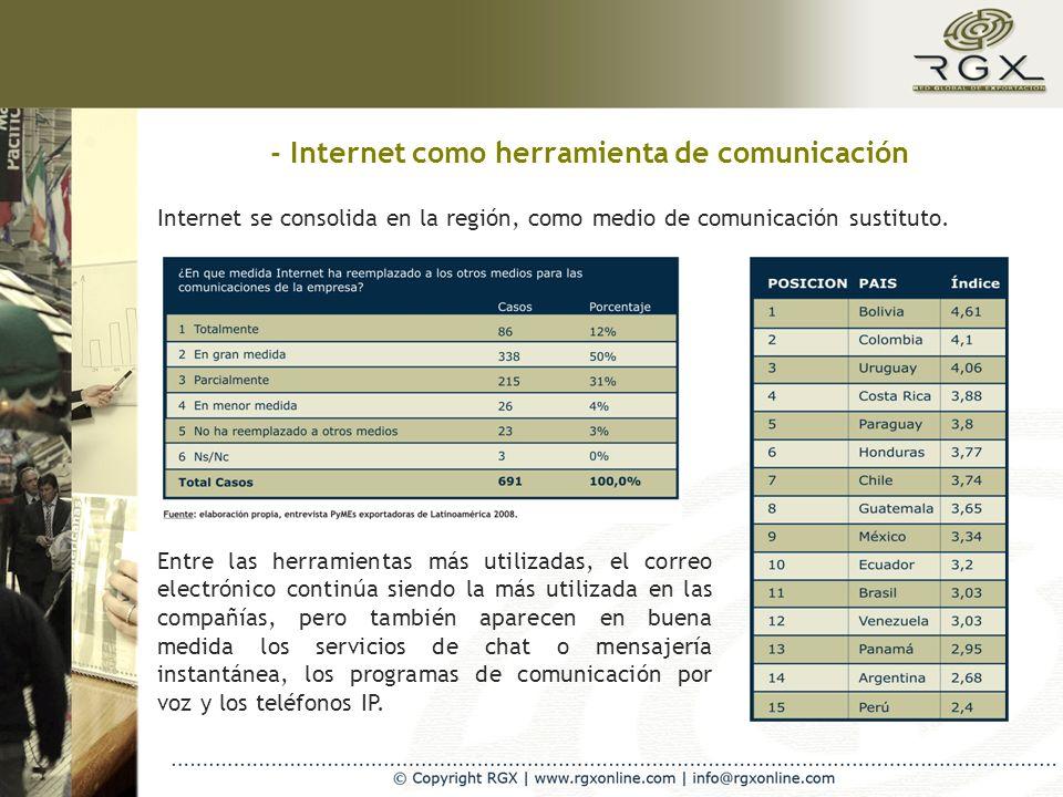 - Internet como herramienta de comunicación Internet se consolida en la región, como medio de comunicación sustituto.