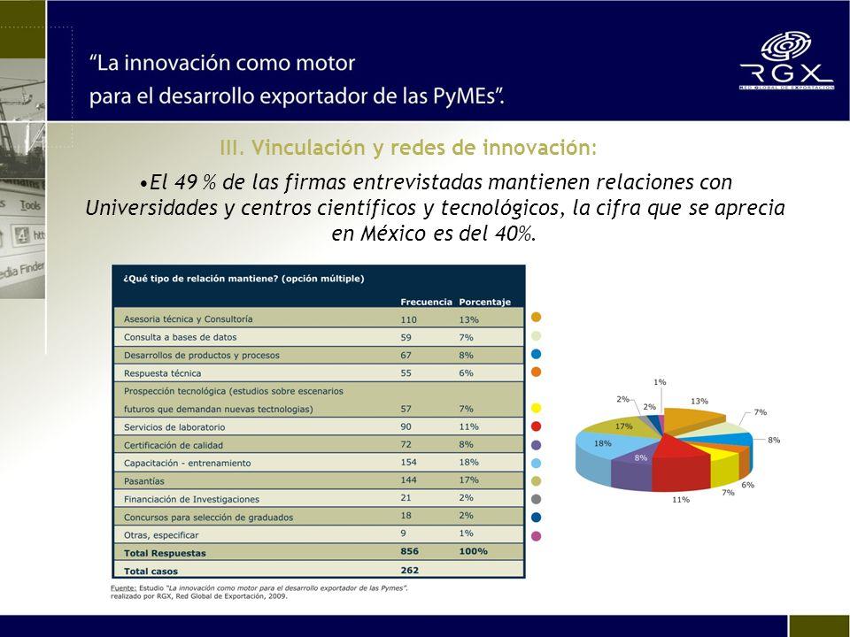 El 49 % de las firmas entrevistadas mantienen relaciones con Universidades y centros científicos y tecnológicos, la cifra que se aprecia en México es