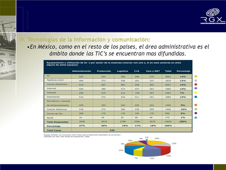 En México, como en el resto de los países, el área administrativa es el ámbito donde las TICs se encuentran mas difundidas. IV. Tecnologías de la info