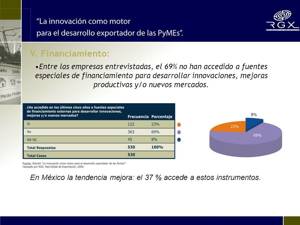 Entre las empresas entrevistadas, el 69% no han accedido a fuentes especiales de financiamiento para desarrollar innovaciones, mejoras productivas y/o