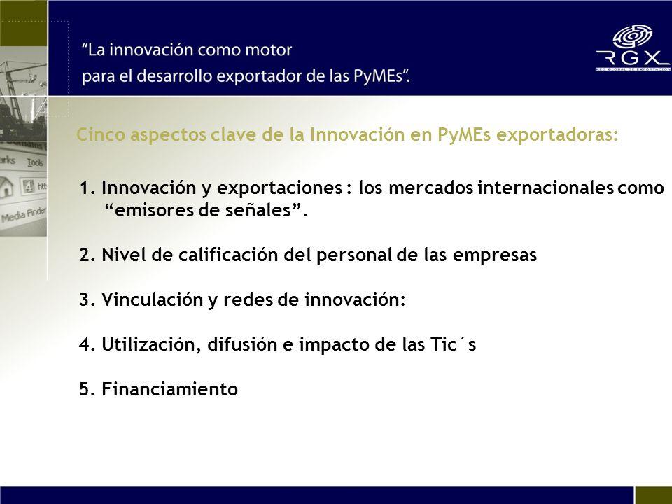 Cinco aspectos clave de la Innovación en PyMEs exportadoras: 1. Innovación y exportaciones : los mercados internacionales como emisores de señales. 2.