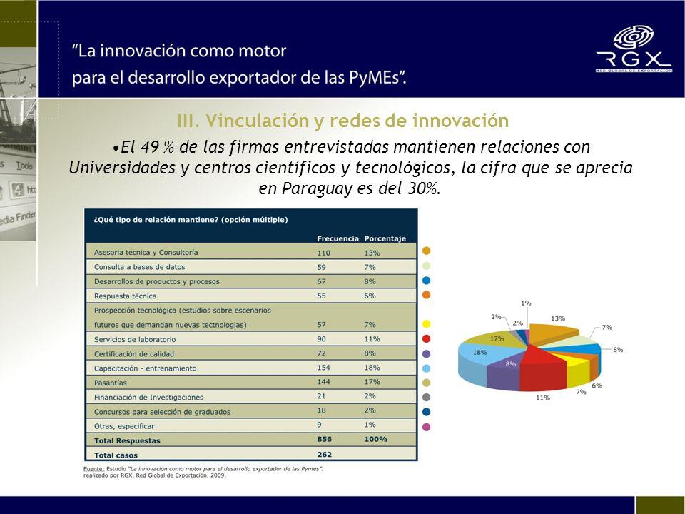 El 49 % de las firmas entrevistadas mantienen relaciones con Universidades y centros científicos y tecnológicos, la cifra que se aprecia en Paraguay es del 30%.