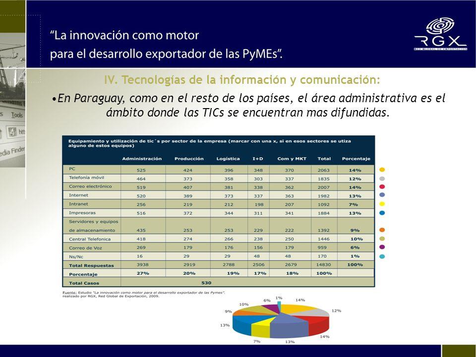 En Paraguay, como en el resto de los países, el área administrativa es el ámbito donde las TICs se encuentran mas difundidas.