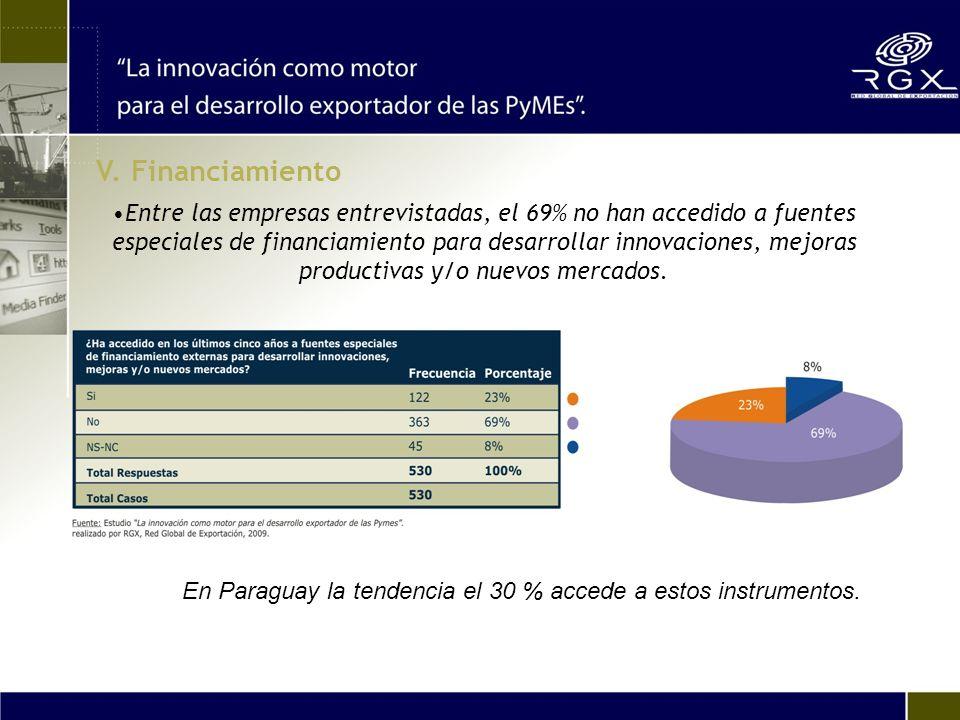 Entre las empresas entrevistadas, el 69% no han accedido a fuentes especiales de financiamiento para desarrollar innovaciones, mejoras productivas y/o nuevos mercados.