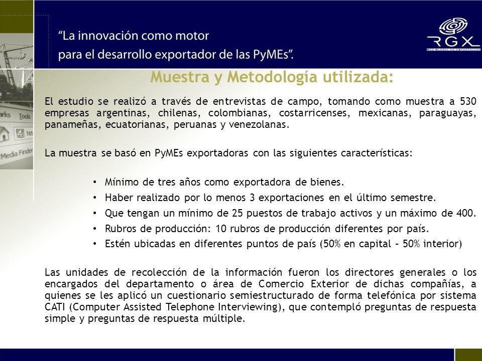 Muestra y Metodología utilizada: El estudio se realizó a través de entrevistas de campo, tomando como muestra a 530 empresas argentinas, chilenas, colombianas, costarricenses, mexicanas, paraguayas, panameñas, ecuatorianas, peruanas y venezolanas.