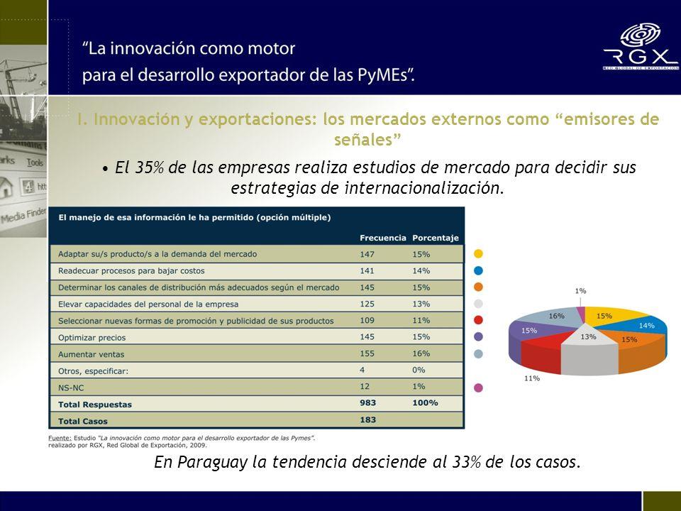 En Paraguay la tendencia desciende al 33% de los casos.