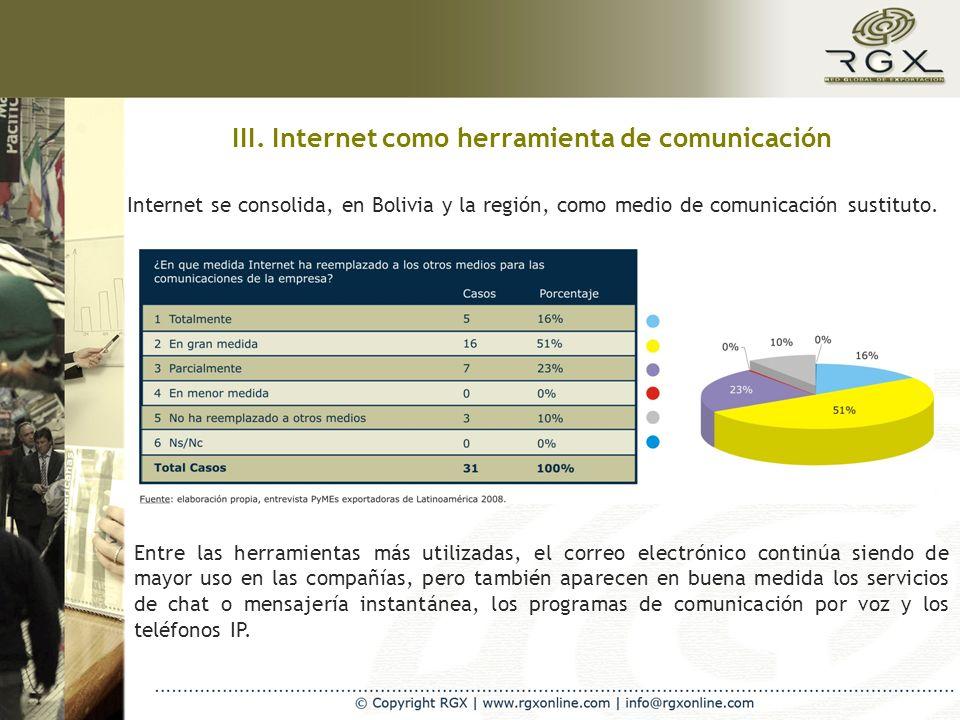 III. Internet como herramienta de comunicación Internet se consolida, en Bolivia y la región, como medio de comunicación sustituto. Entre las herramie