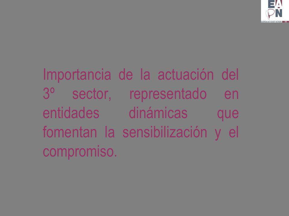 Importancia de la actuación del 3º sector, representado en entidades dinámicas que fomentan la sensibilización y el compromiso.