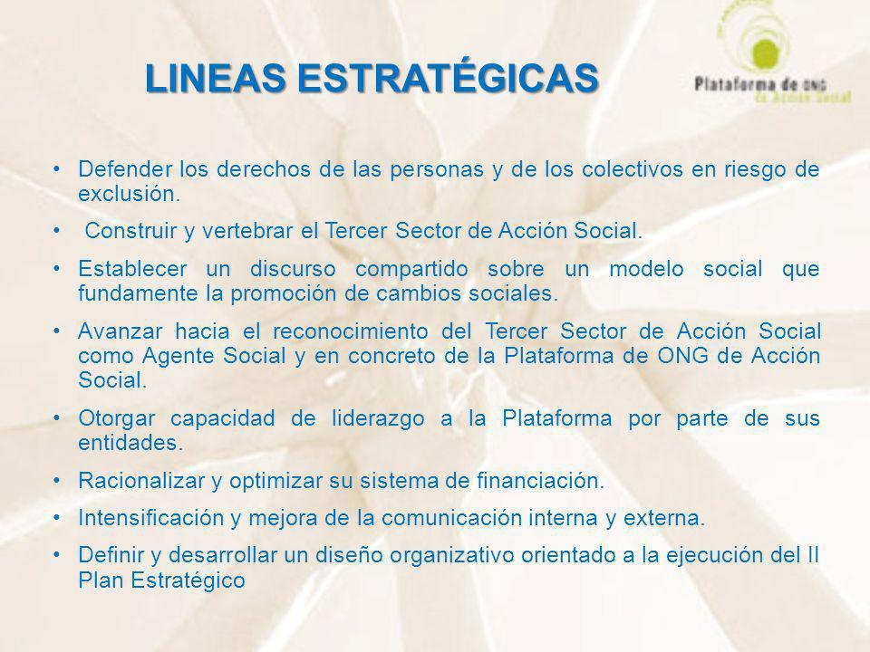 LINEAS ESTRATÉGICAS Defender los derechos de las personas y de los colectivos en riesgo de exclusión. Construir y vertebrar el Tercer Sector de Acción