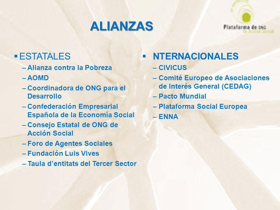 ALIANZAS ESTATALES –Alianza contra la Pobreza –AOMD –Coordinadora de ONG para el Desarrollo –Confederación Empresarial Española de la Economía Social