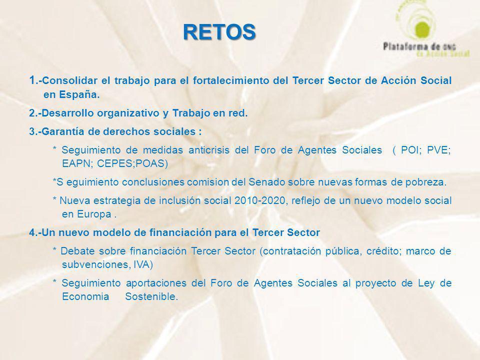 RETOS 1.-Consolidar el trabajo para el fortalecimiento del Tercer Sector de Acción Social en España. 2.-Desarrollo organizativo y Trabajo en red. 3.-G