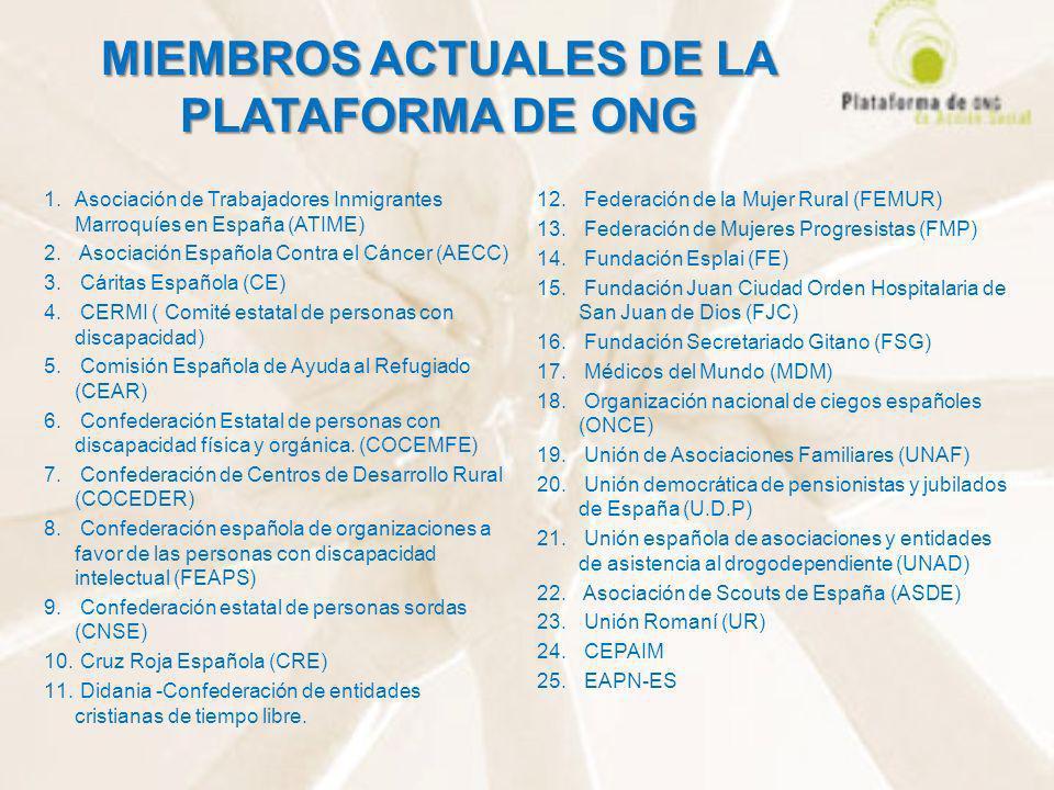 MIEMBROS ACTUALES DE LA PLATAFORMA DE ONG 1.Asociación de Trabajadores Inmigrantes Marroquíes en España (ATIME) 2. Asociación Española Contra el Cánce