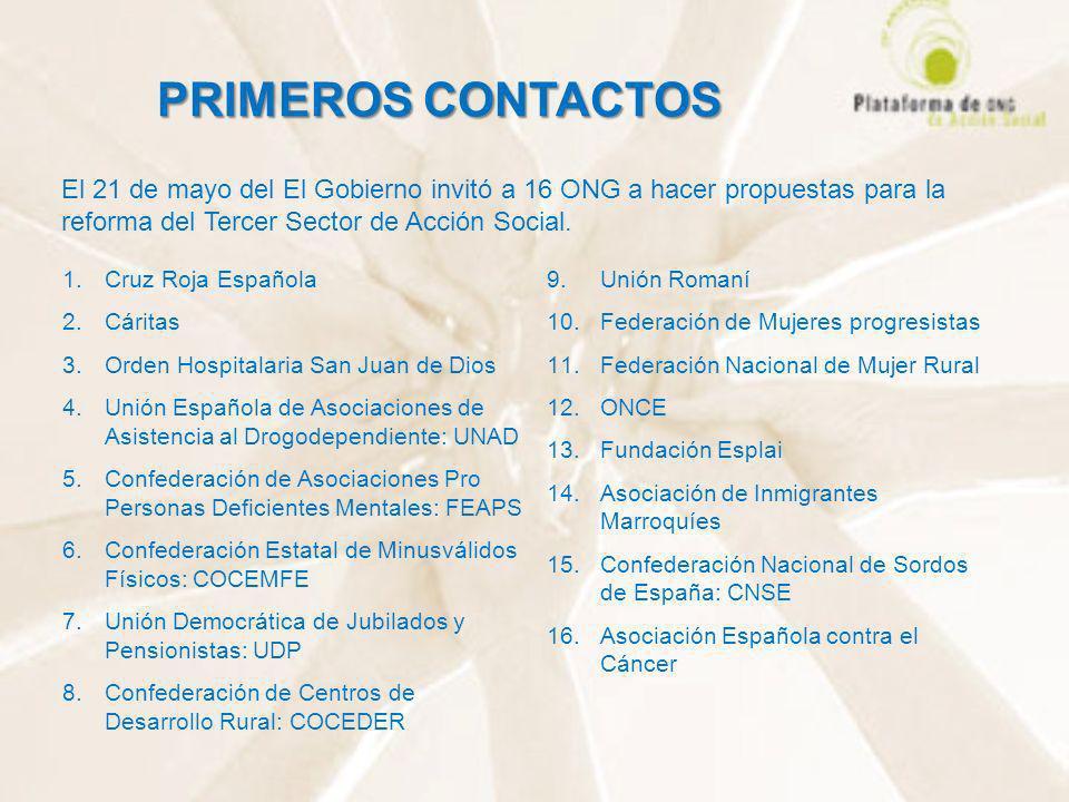 PRIMEROS CONTACTOS 1.Cruz Roja Española 2.Cáritas 3.Orden Hospitalaria San Juan de Dios 4.Unión Española de Asociaciones de Asistencia al Drogodependi