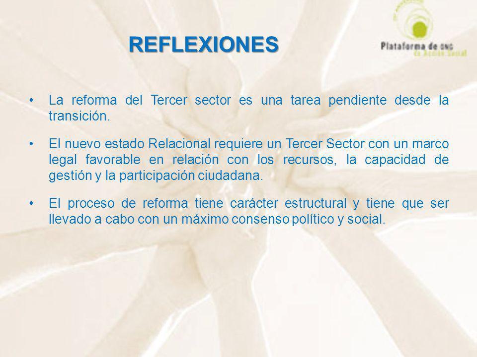 REFLEXIONES La reforma del Tercer sector es una tarea pendiente desde la transición. El nuevo estado Relacional requiere un Tercer Sector con un marco