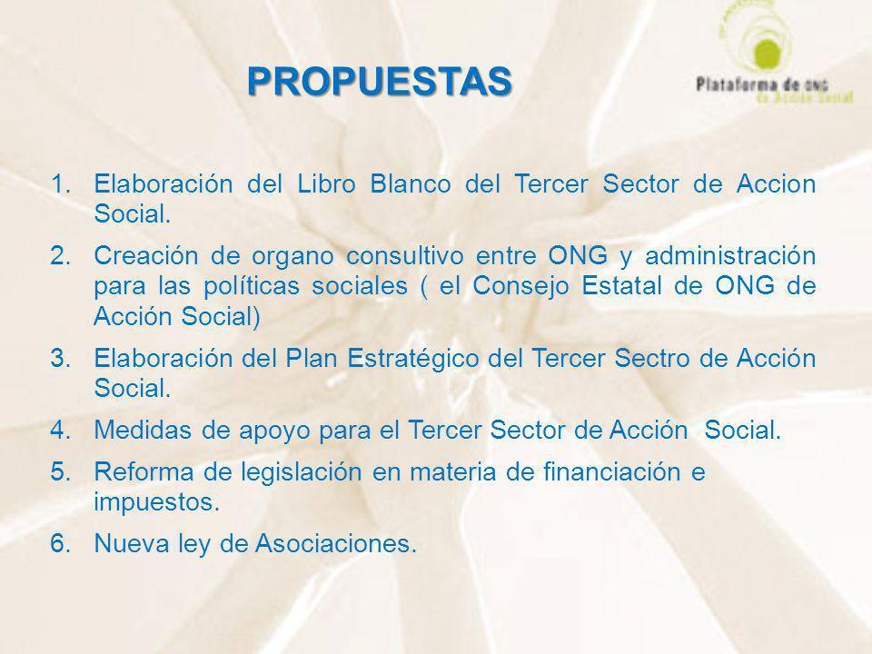 PROPUESTAS 1.Elaboración del Libro Blanco del Tercer Sector de Accion Social. 2.Creación de organo consultivo entre ONG y administración para las polí