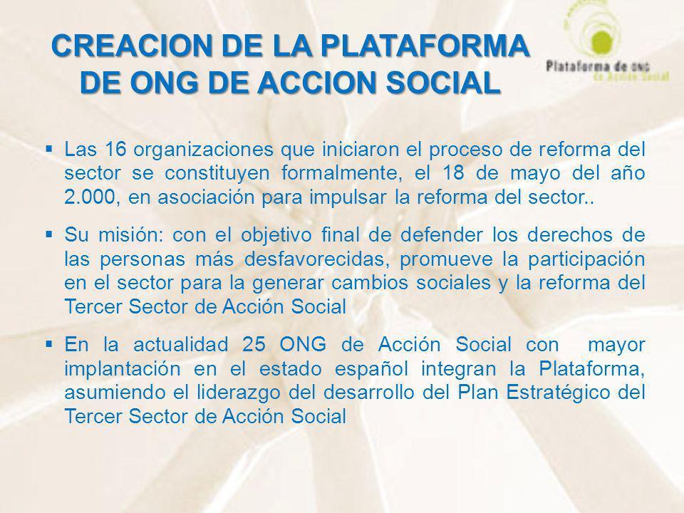 CREACION DE LA PLATAFORMA DE ONG DE ACCION SOCIAL Las 16 organizaciones que iniciaron el proceso de reforma del sector se constituyen formalmente, el