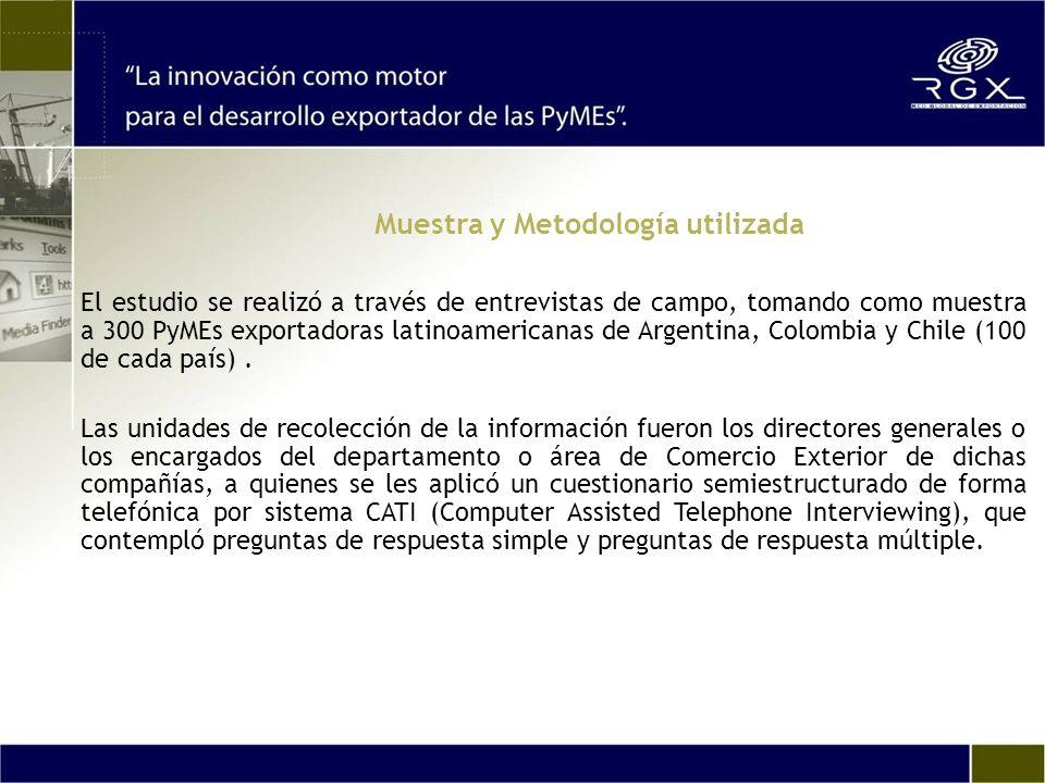 Muestra y Metodología utilizada El estudio se realizó a través de entrevistas de campo, tomando como muestra a 300 PyMEs exportadoras latinoamericanas