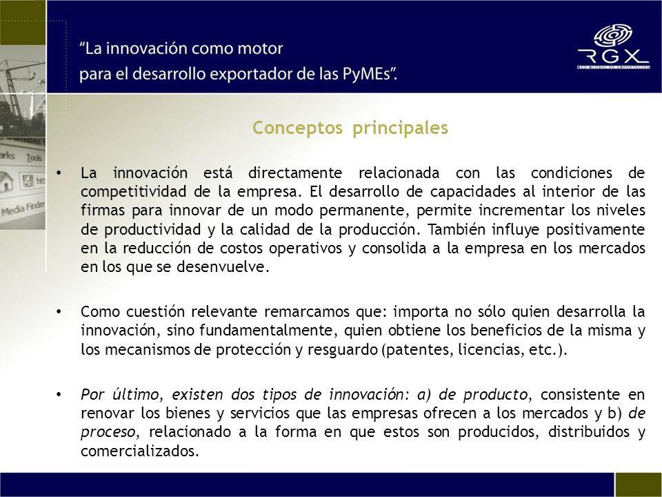 La innovación está directamente relacionada con las condiciones de competitividad de la empresa. El desarrollo de capacidades al interior de las firma